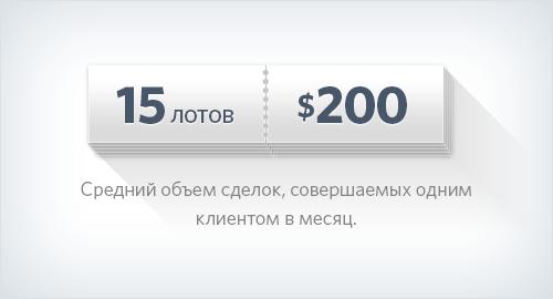 http://www.fibo-forex.ru/